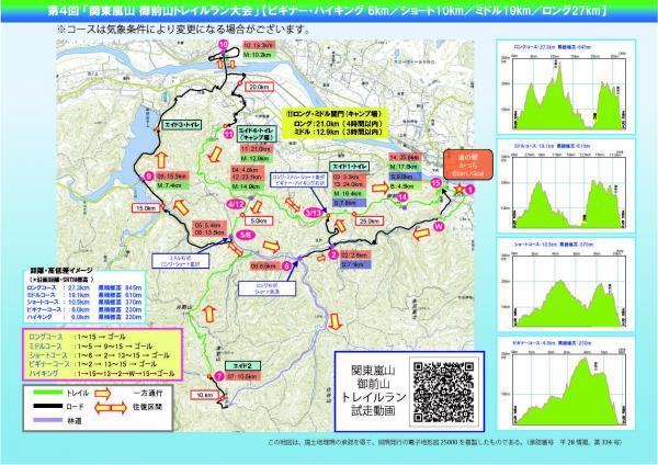 『第4回御前山トレイルラン大会(コース図)』の画像